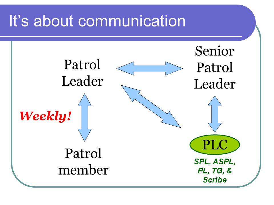 It's about communication Patrol member Patrol Leader Senior Patrol Leader PLC Weekly! SPL, ASPL, PL, TG, & Scribe