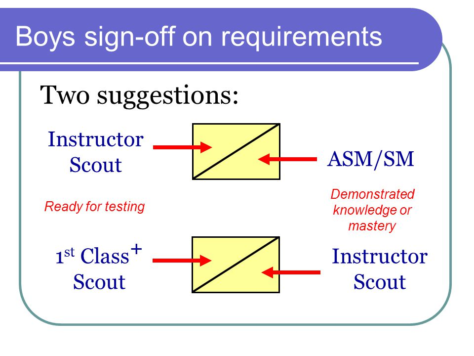 Boys sign-off on requirements Instructor Scout 1 st Class + Scout ASM/SM Two suggestions: Ready for testing Demonstrated knowledge or mastery