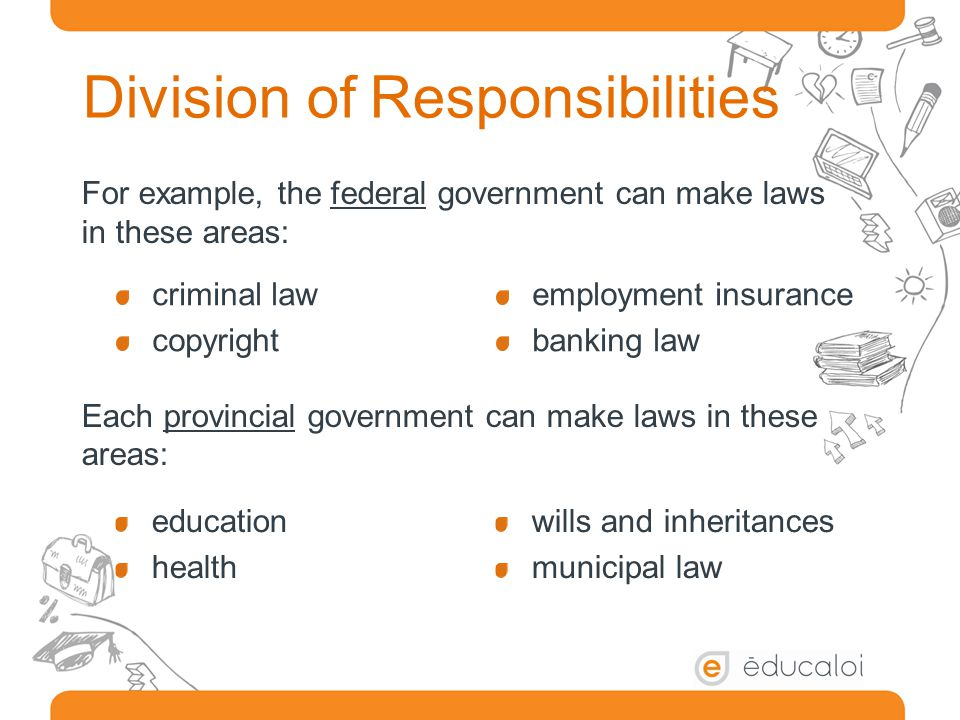 Division of Responsibilities For example, the federal government can make laws in these areas: Each provincial government can make laws in these areas: criminal law copyright employment insurance banking law education health wills and inheritances municipal law
