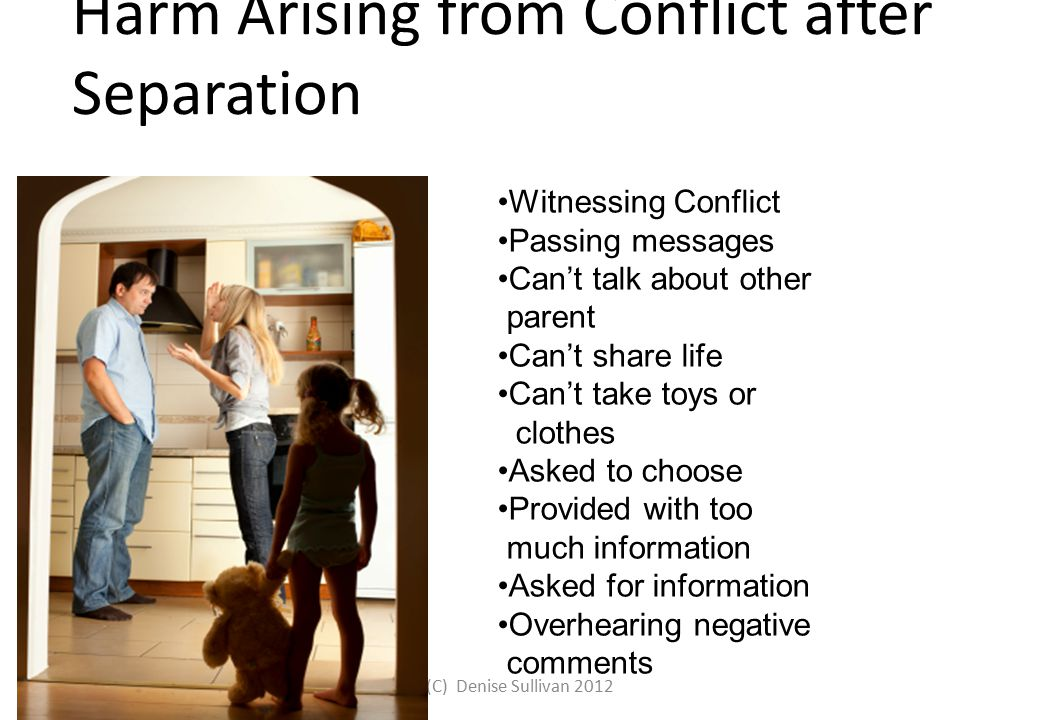 Harm Arising from Conflict after Separation (C) Denise Sullivan 2012 Witnessing Conflict Passing messages Can't talk about other parent Can't share li
