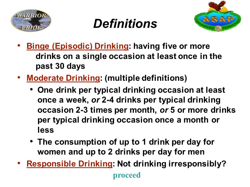 Responsible Drinking Responsible drinking habits vary from person to person; biology, sociology, and genealogy all play a role in what is considered responsible drinking.