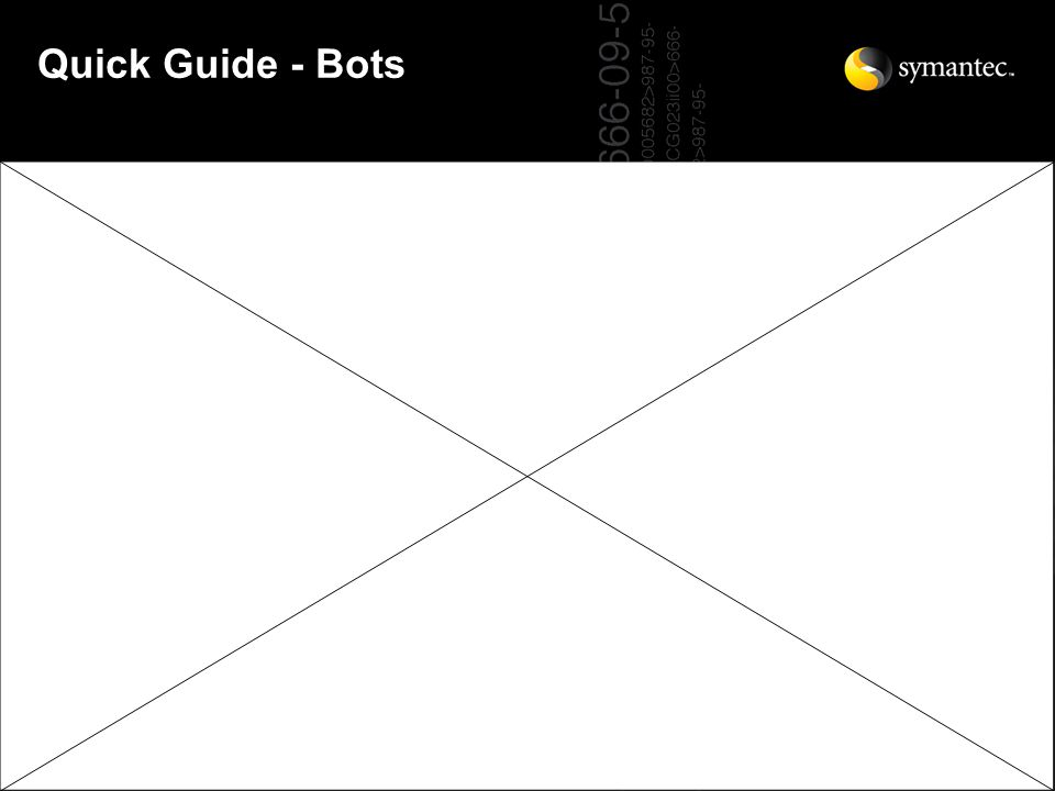 Quick Guide - Bots