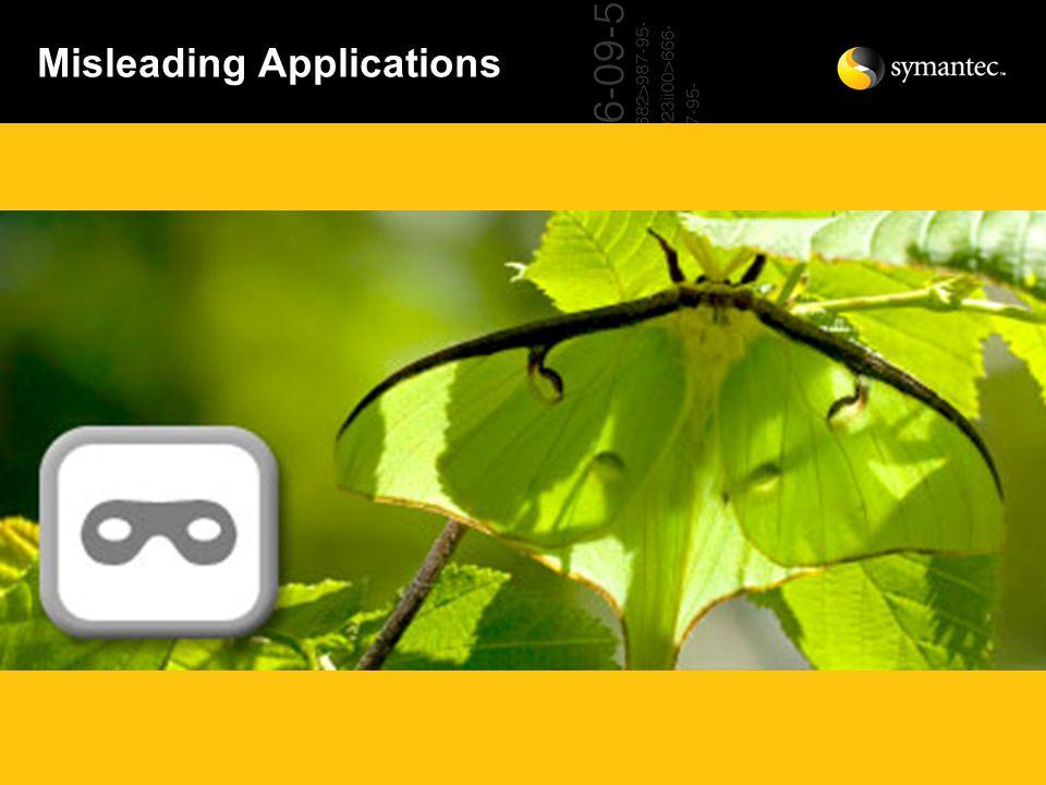 Misleading Applications