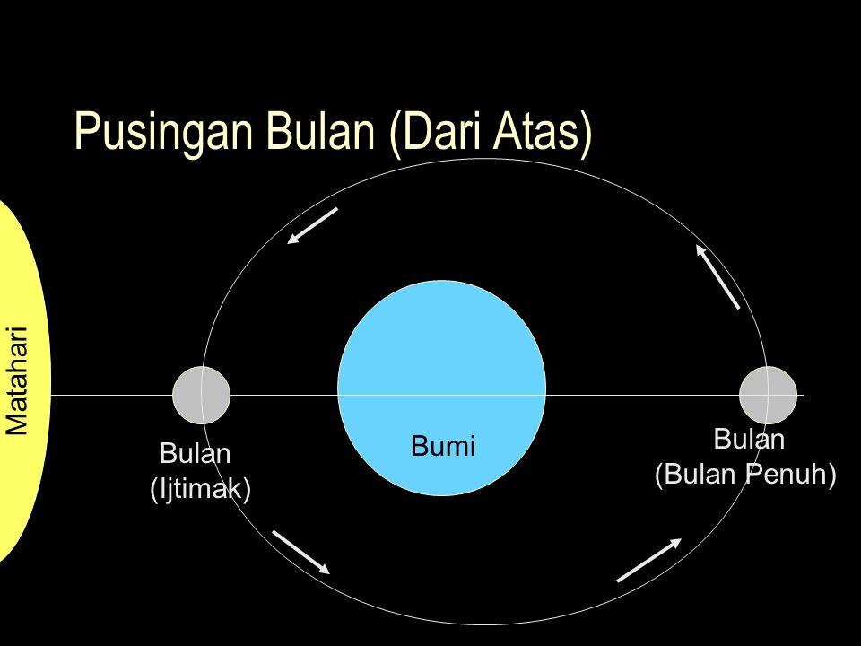 Pusingan Bulan (Dari Atas) Bulan (Bulan Penuh) Bulan (Ijtimak) Bumi Matahari