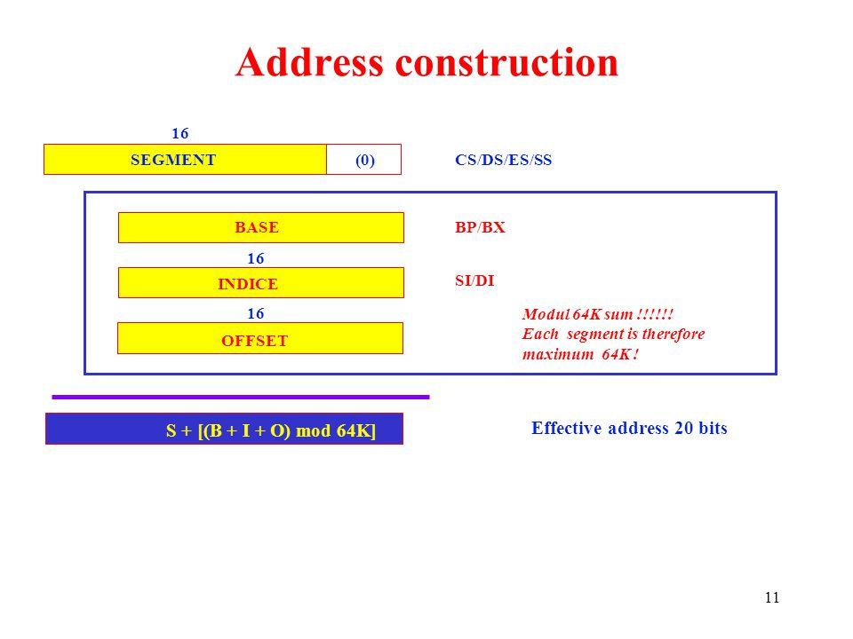 11 16 S + [(B + I + O) mod 64K] (0) 16 SEGMENT CS/DS/ES/SS Effective address 20 bits Modul 64K sum !!!!!.
