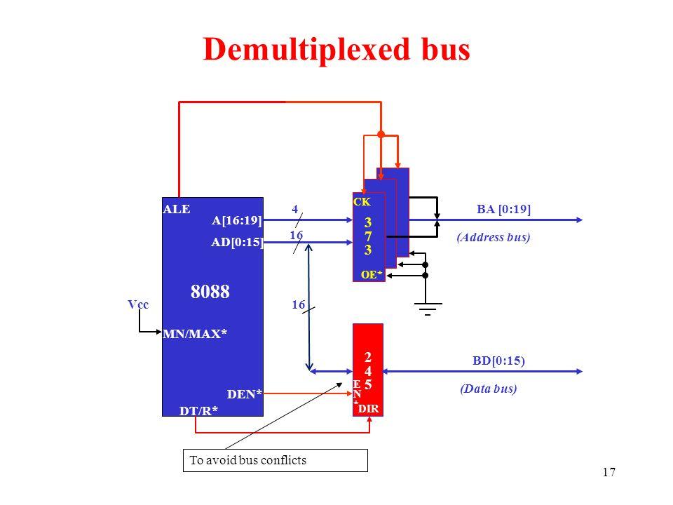 17 Demultiplexed bus 7 3 BD[0:15) (Data bus) AD[0:15] A[16:19] BA [0:19] (Address bus) 8088 MN/MAX* ALE 4 16 DT/R* DEN* Vcc 373373 OE* CK 245245 EN*EN* DIR 16 To avoid bus conflicts