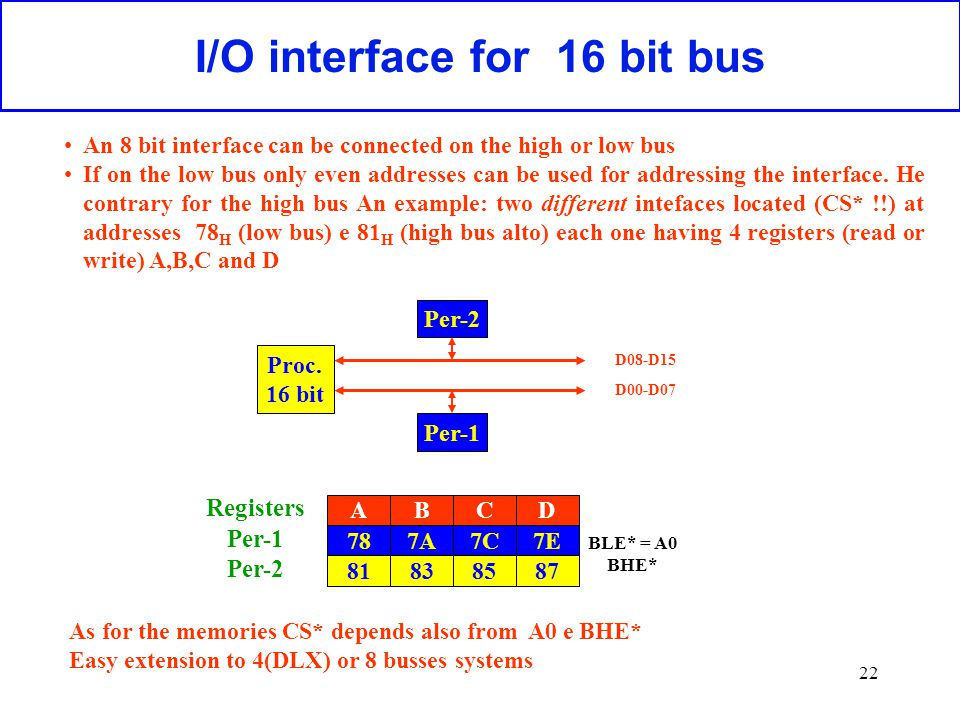 22 I/O interface for 16 bit bus An 8 bit interface can be connected on the high or low bus If on the low bus only even addresses can be used for addre