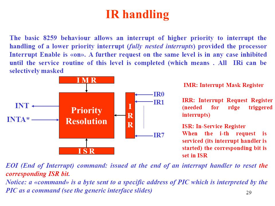 29 IR handling The basic 8259 behaviour allows an interrupt of higher priority to interrupt the handling of a lower priority interrupt (fully nested i