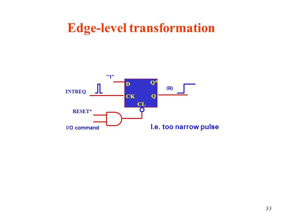 33 Q* D CK INTREQ RESET* CL Q 1 I/O command IRi I.e. too narrow pulse Edge-level transformation