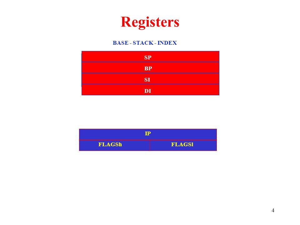 4 SP BP SI DI BASE - STACK - INDEX IP FLAGShFLAGSl Registers