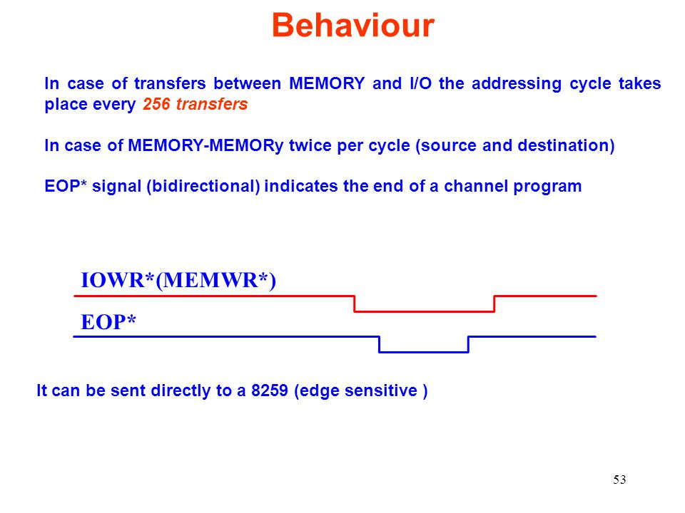 53 Behaviour In case of transfers between MEMORY and I/O the addressing cycle takes place every 256 transfers In case of MEMORY-MEMORy twice per cycle