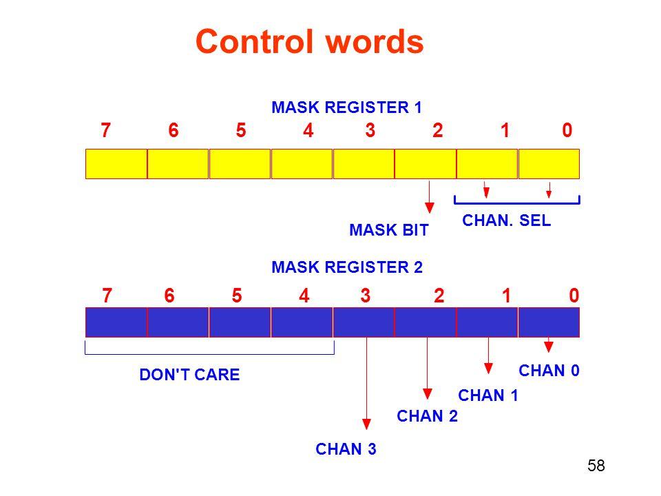 58 Control words 7 6 5 4 3 2 1 0 MASK REGISTER 1 CHAN.