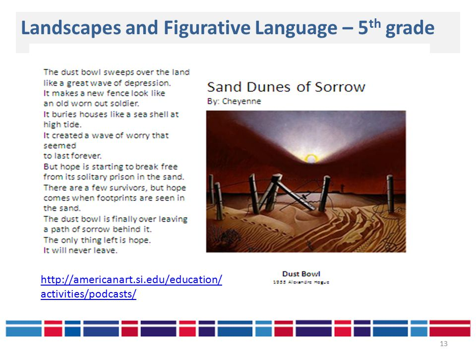 Landscapes and Figurative Language – 5 th grade 13 http://americanart.si.edu/education/ activities/podcasts/