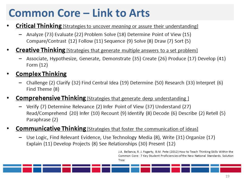 Common Core – Link to Arts 19 Critical Thinking [Strategies to uncover meaning or assure their understanding] – Analyze (73) Evaluate (22) Problem Solve (18) Determine Point of View (15) Compare/Contrast (12) Follow (11) Sequence (9) Solve (8) Draw (7) Sort (5) Creative Thinking [Strategies that generate multiple answers to a set problem] – Associate, Hypothesize, Generate, Demonstrate (35) Create (26) Produce (17) Develop (41) Form (12) Complex Thinking – Challenge (2) Clarify (32) Find Central Idea (19) Determine (50) Research (33) Interpret (6) Find Theme (8) Comprehensive Thinking [Strategies that generate deep understanding ] – Verify (7) Determine Relevance (2) Infer Point of View (37) Understand (27) Read/Comprehend (20) Infer (10) Recount (9) Identify (8) Decode (6) Describe (2) Retell (5) Paraphrase (2) Communicative Thinking [Strategies that foster the communication of ideas] – Use Logic, Find Relevant Evidence, Use Technology Media (8), Write (31) Organize (17) Explain (11) Develop Projects (8) See Relationships (30) Present (12) J.A.