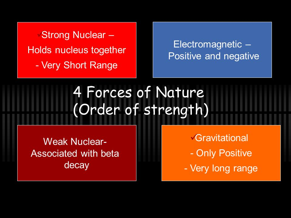 Helium Neutron In this atom we see two neutrons and two protons forming the nucleus.