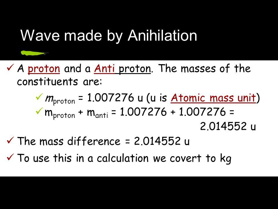 Annihilation e+e+ e-e- An electron and a positron collide to make energy.
