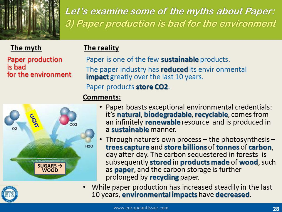 www.europeantissue.com 28 The mythThe reality sustainable Paper is one of the few sustainable products. reduced impact The paper industry has reduced