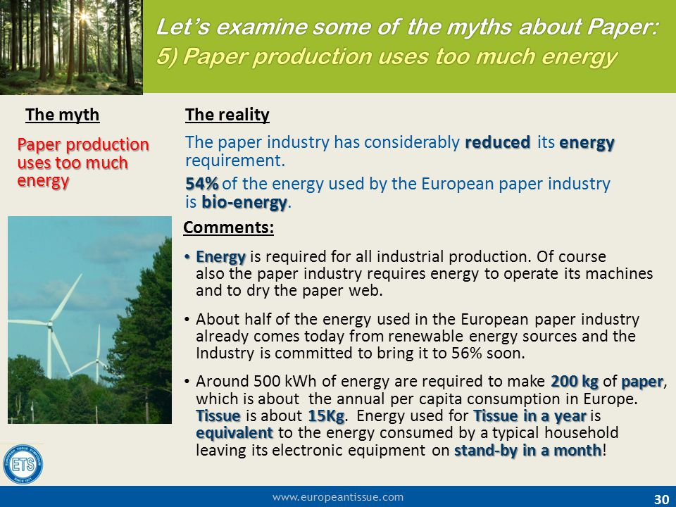 www.europeantissue.com 30 The mythThe reality reducedenergy The paper industry has considerably reduced its energy requirement. 54% bio-energy 54% of