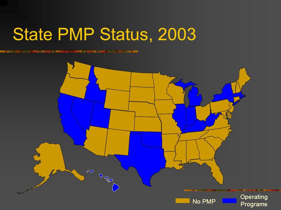 State PMP Status, 2003 Operating Programs No PMP