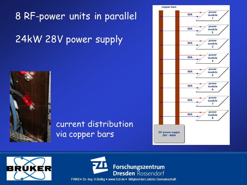 FWKE Dr.-Ing. H.Büttig www.fzd.de Mitglied der Leibniz-Gemeinschaft current distribution via copper bars 8 RF-power units in parallel 24kW 28V power s