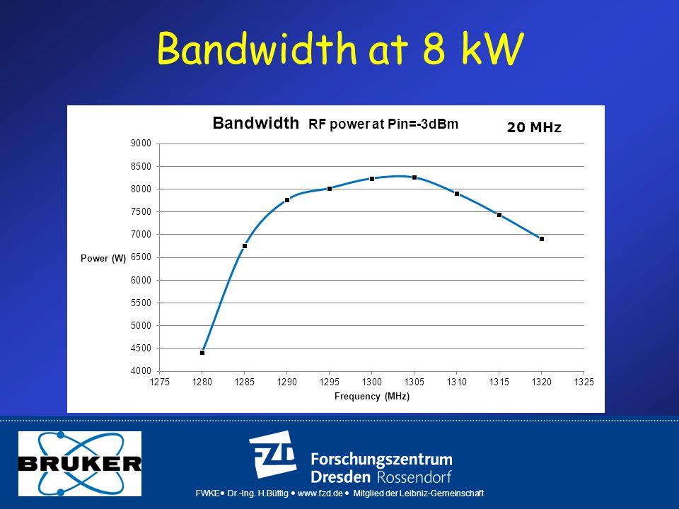 FWKE Dr.-Ing. H.Büttig www.fzd.de Mitglied der Leibniz-Gemeinschaft Bandwidth at 8 kW 20 MHz