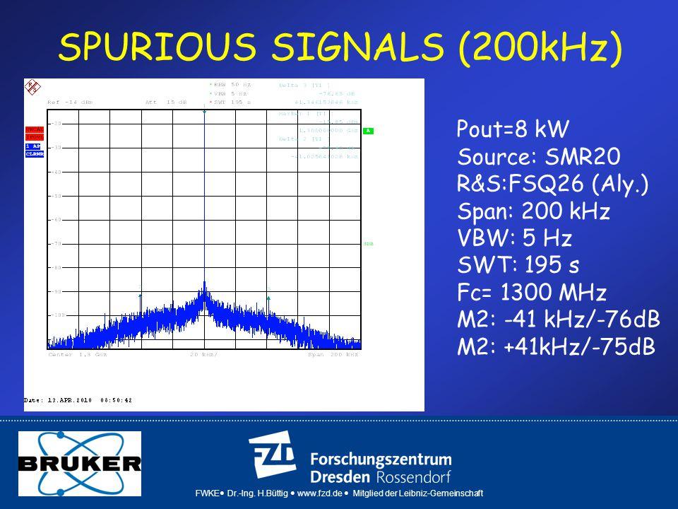 FWKE Dr.-Ing. H.Büttig www.fzd.de Mitglied der Leibniz-Gemeinschaft SPURIOUS SIGNALS (200kHz) Pout=8 kW Source: SMR20 R&S:FSQ26 (Aly.) Span: 200 kHz V