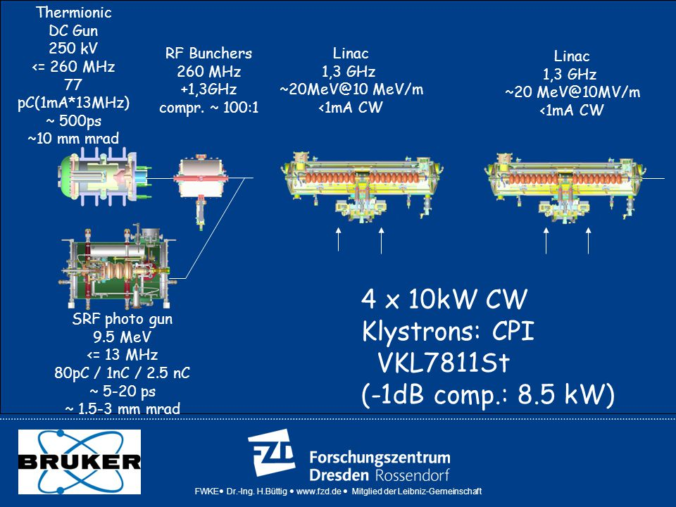 FWKE Dr.-Ing. H.Büttig www.fzd.de Mitglied der Leibniz-Gemeinschaft Thermionic DC Gun 250 kV <= 260 MHz 77 pC(1mA*13MHz) ~ 500ps ~10 mm mrad RF Bunche