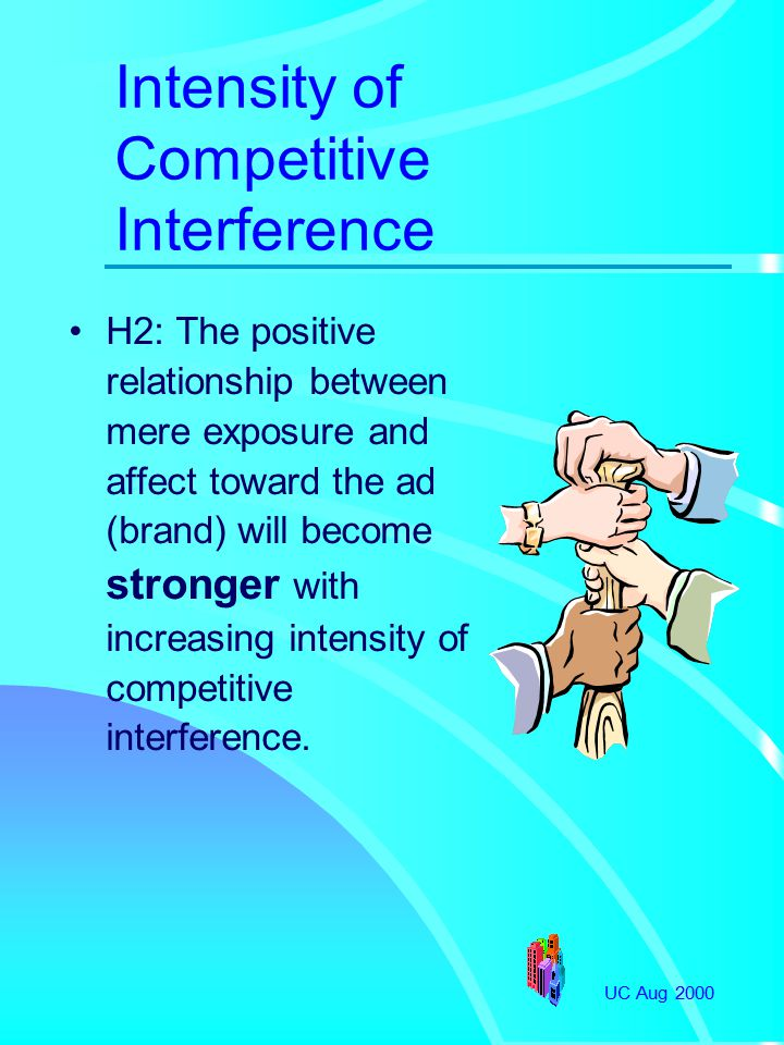 UC Aug 2000 Intensity of Competitive Interference H2: The positive relationship between mere exposure and affect toward the ad (brand) will become stronger with increasing intensity of competitive interference.