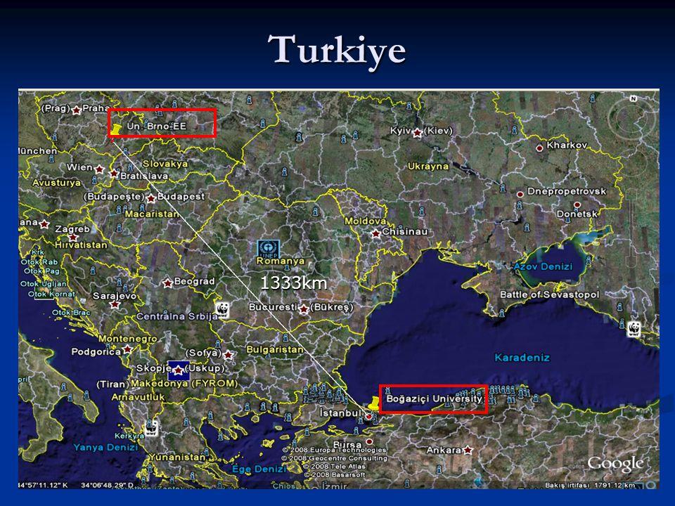 Turkiye 1333km