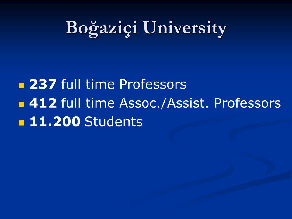 Boğaziçi University 237 full time Professors 412 full time Assoc./Assist. Professors 11.200 Students