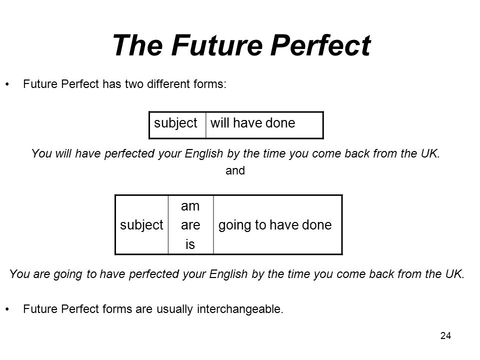 25 Completed Action Before Something in the Future The Future Perfect expresses the idea that something will occur before another action in the future.