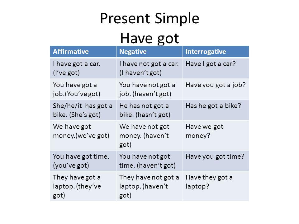 Present Simple Have got AffirmativeNegativeInterrogative I have got a car.