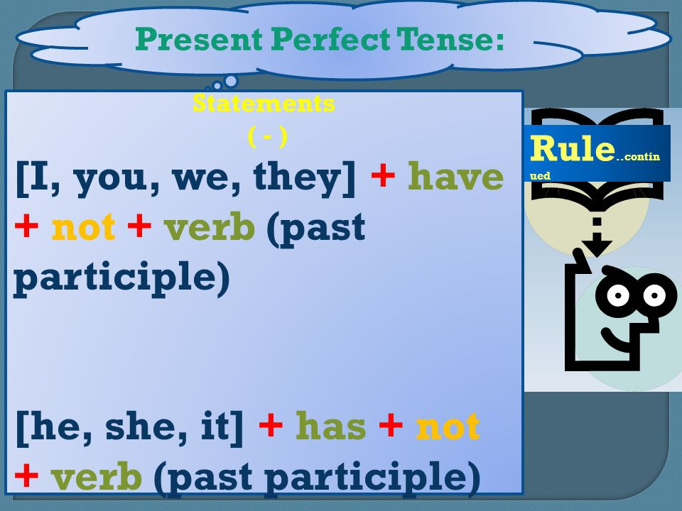 Present Perfect Tense: Rule..contin ued Statements ( - ) [I, you, we, they] + have + not + verb (past participle) [he, she, it] + has + not + verb (past participle)