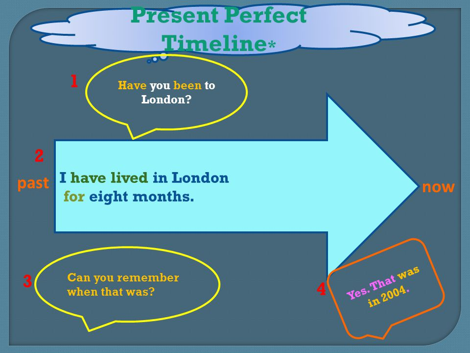 past Present Perfect Timeline * now I have lived in London for eight months.