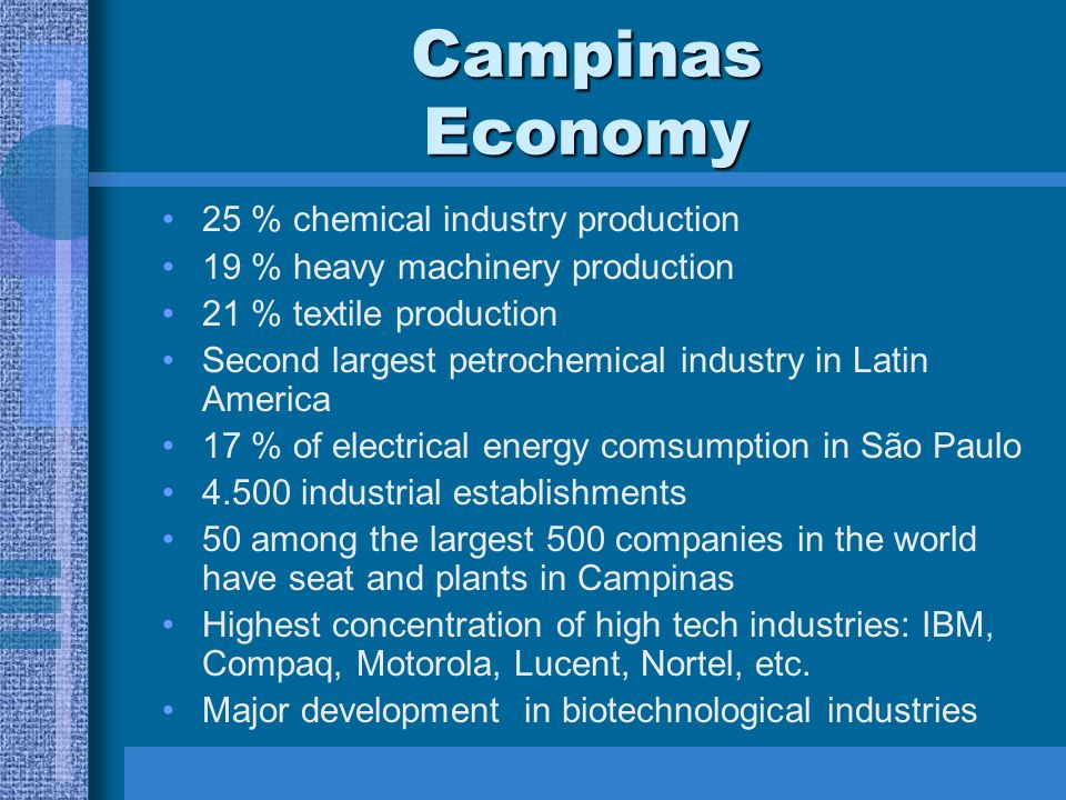 Campinas Economy 25 % chemical industry production 19 % heavy machinery production 21 % textile production Second largest petrochemical industry in Latin America 17 % of electrical energy comsumption in São Paulo 4.500 industrial establishments 50 among the largest 500 companies in the world have seat and plants in Campinas Highest concentration of high tech industries: IBM, Compaq, Motorola, Lucent, Nortel, etc.