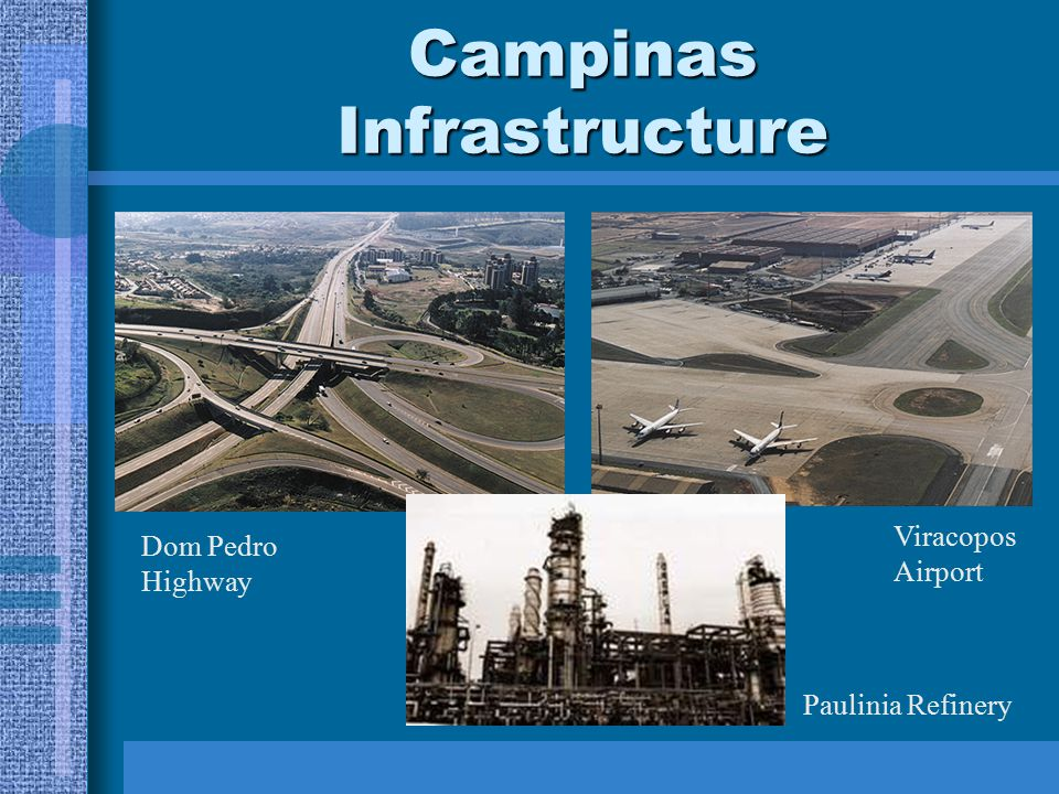 Campinas Economy 9 % of Internal Gross Product of Brazil (an economy with the size of Chile´s) 17 % of Gross Industrial Product of the state of São Paulo 12 % of the Gross Agricultural Product of the state of São Paulo Second largest consumer market in the country Fifth largest financial market in the country US$ 3,7 billion exportations US$ 1,57 billion importations US$ 9.800 per capita income (second largest in the country.