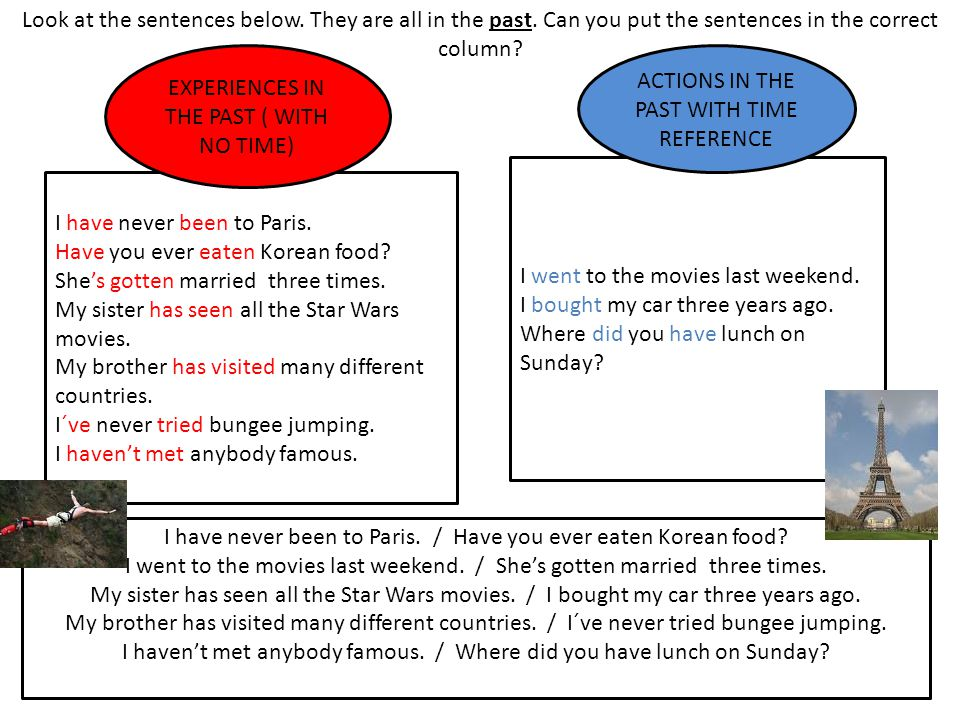 Look at the sentences below. They are all in the past. Can you put the sentences in the correct column? I have never been to Paris. / Have you ever ea