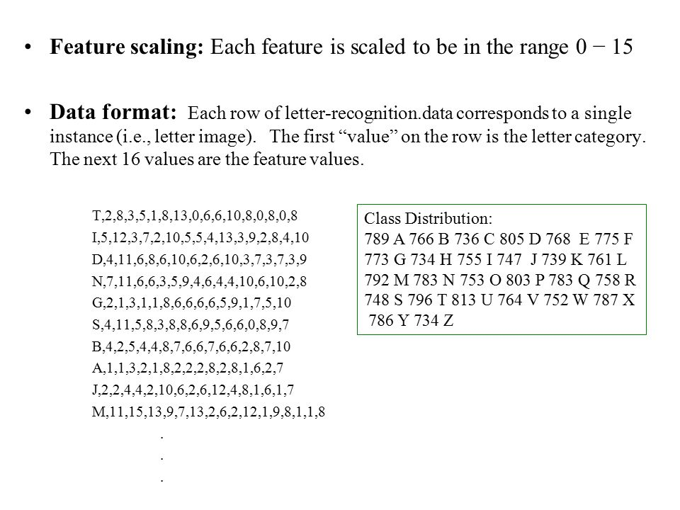 Feature scaling: Each feature is scaled to be in the range 0 − 15 Data format: Each row of letter-recognition.data corresponds to a single instance (i.e., letter image).