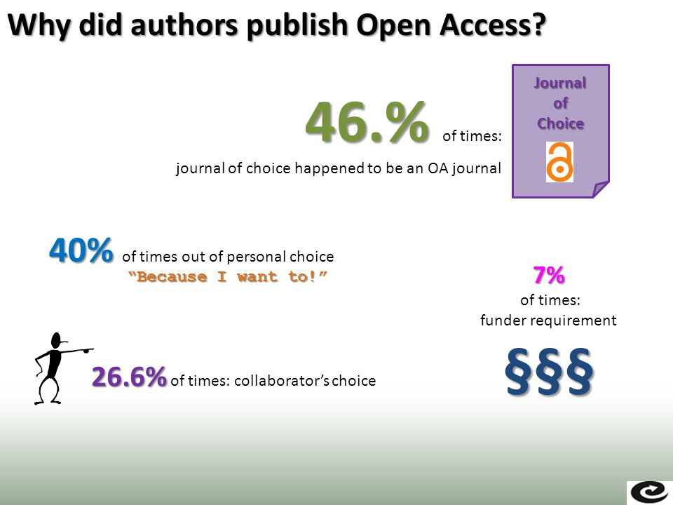 Why did authors publish Open Access.