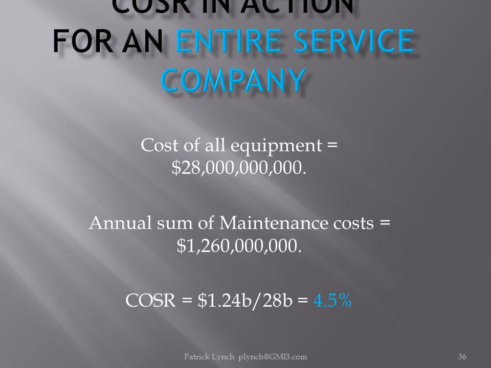 Patrick Lynch plynch@GMI3.com36 Cost of all equipment = $28,000,000,000.