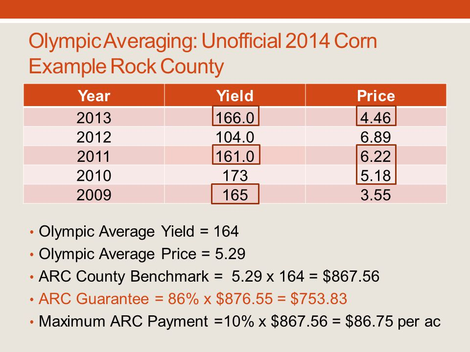 Olympic Averaging: Unofficial 2014 Corn Example Rock County YearYieldPrice 2013166.04.46 2012104.06.89 2011161.06.22 20101735.18 20091653.55 Olympic A