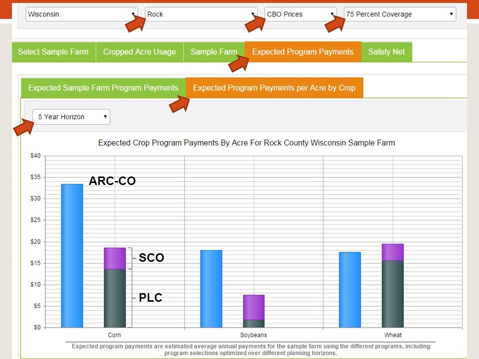 SCO PLC ARC-CO