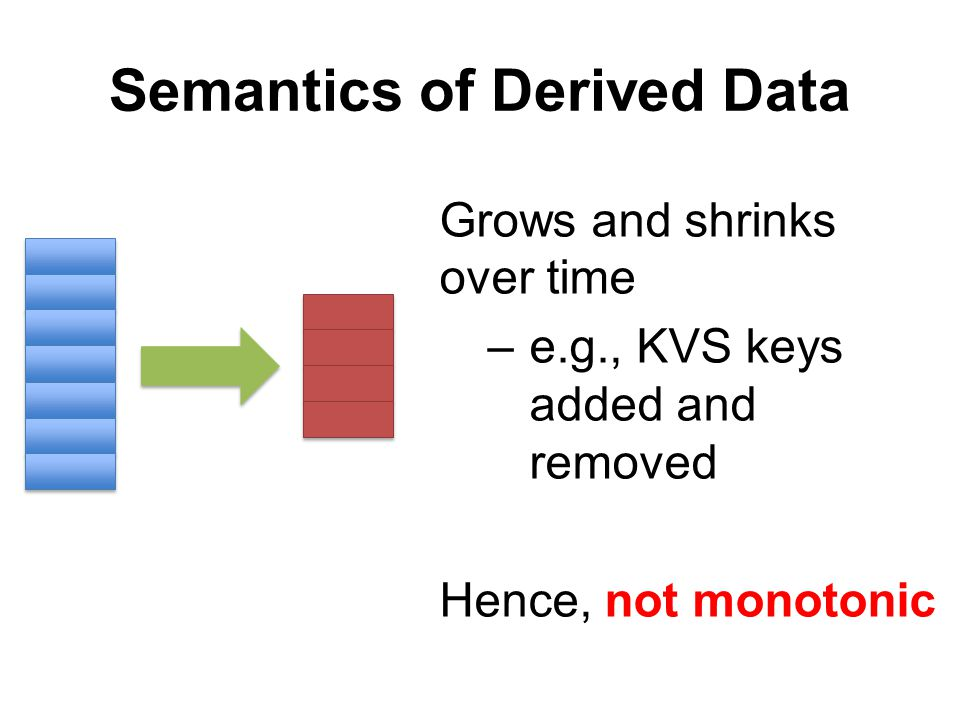 Semantics of Derived Data Grows and shrinks over time –e.g., KVS keys added and removed Hence, not monotonic