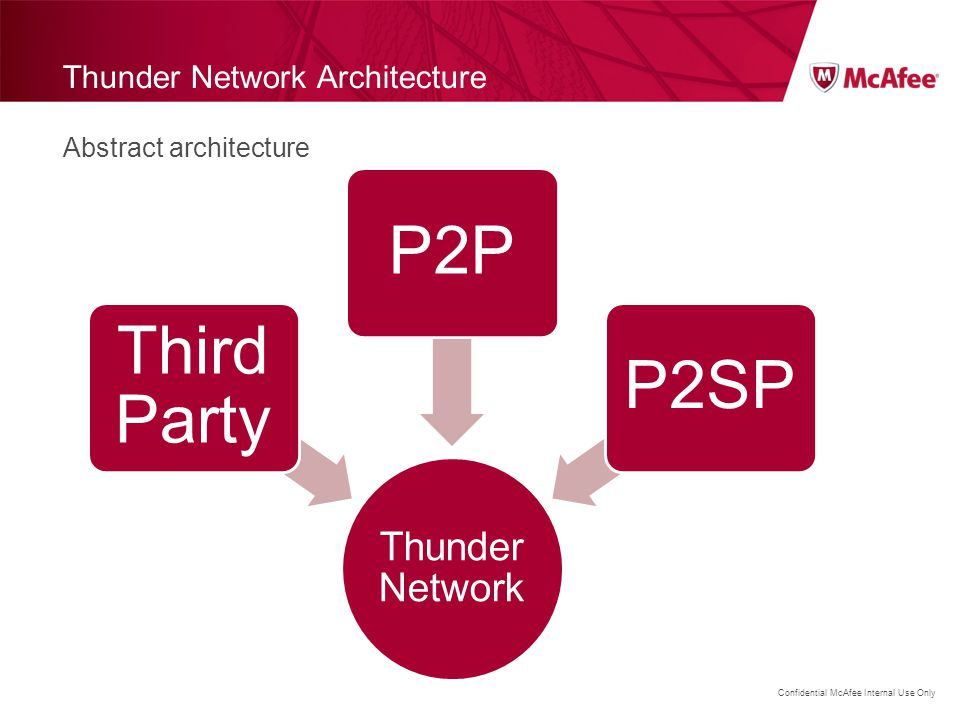 Confidential McAfee Internal Use Only Future work Expect next year can finish  About P2P emulator  The New Generation of Botnets Based on Thunder P2P