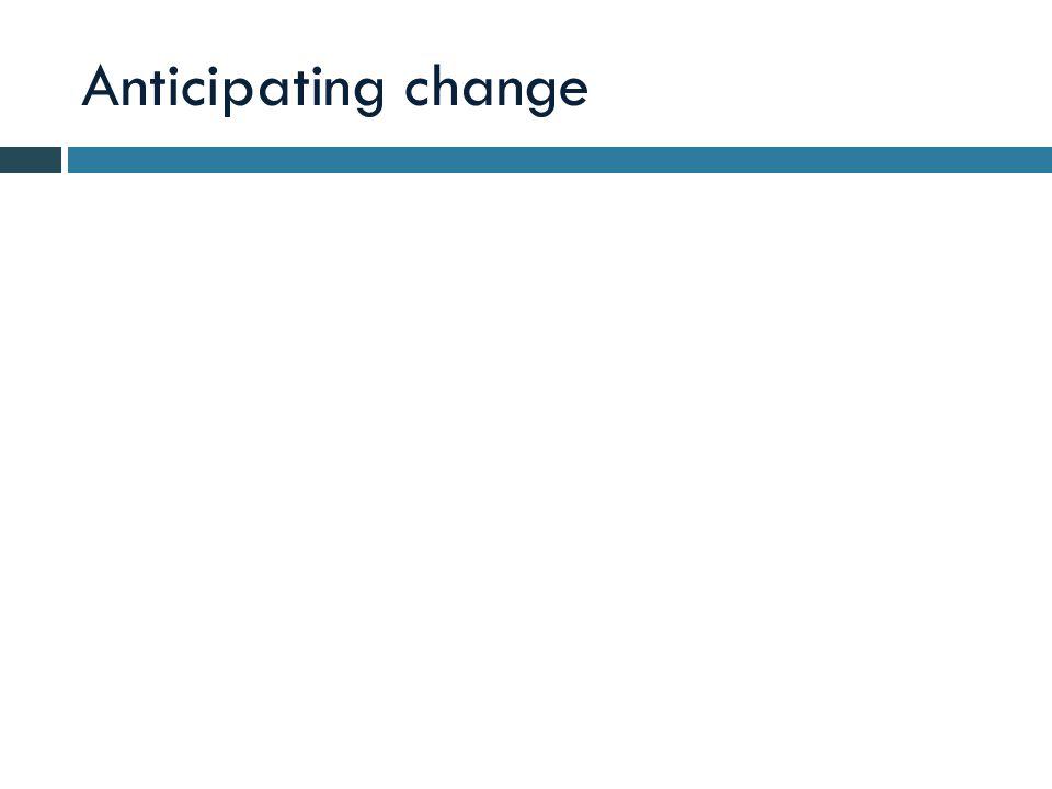 Anticipating change