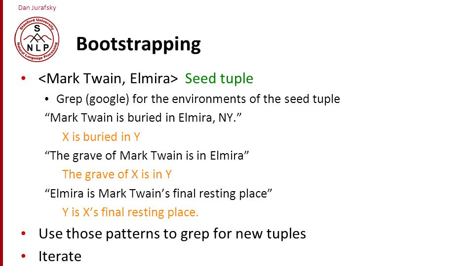 Dan Jurafsky Bootstrapping Seed tuple Grep (google) for the environments of the seed tuple Mark Twain is buried in Elmira, NY. X is buried in Y The grave of Mark Twain is in Elmira The grave of X is in Y Elmira is Mark Twain's final resting place Y is X's final resting place.