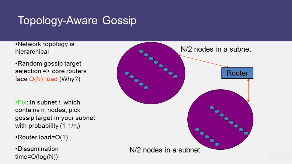 Topology-Aware Gossip Network topology is hierarchical Random gossip target selection => core routers face O(N) load (Why?) Fix: In subnet i, which co