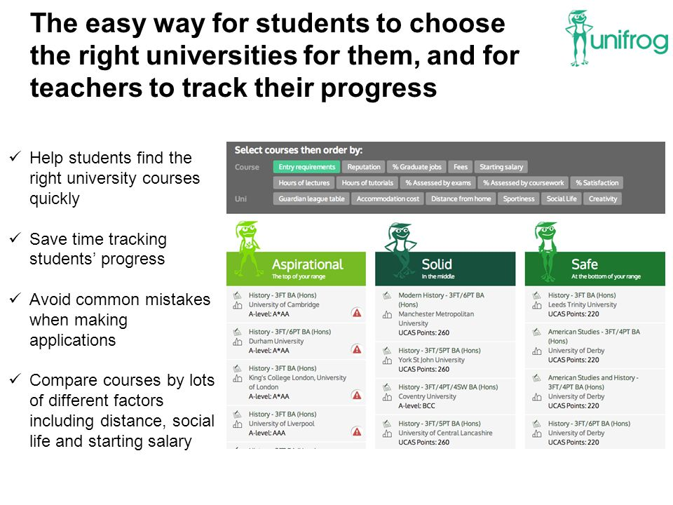 The easy way for students to choose the right universities for them, and for teachers to track their progress Help students find the right university courses quickly Save time tracking students' progress Avoid common mistakes when making applications Compare courses by lots of different factors including distance, social life and starting salary