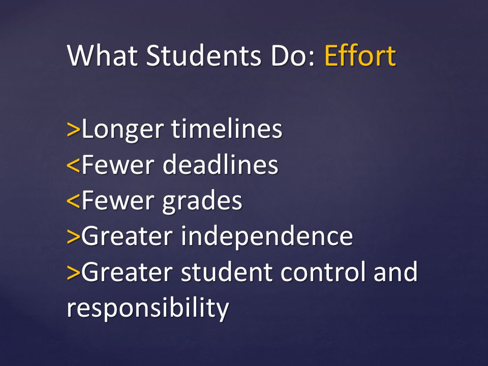 What Students Do: Effort >Longer timelines Greater independence >Greater student control and responsibility