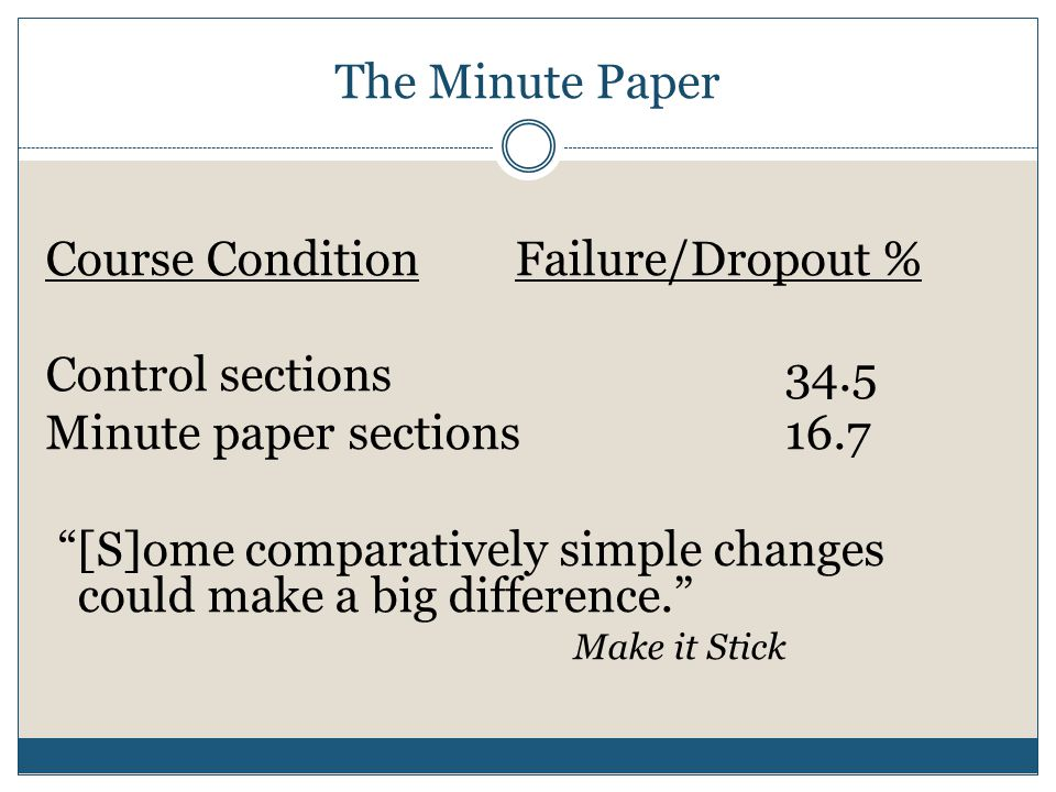 """The Minute Paper Course Condition Failure/Dropout % Control sections34.5 Minute paper sections16.7 """"[S]ome comparatively simple changes could make a b"""